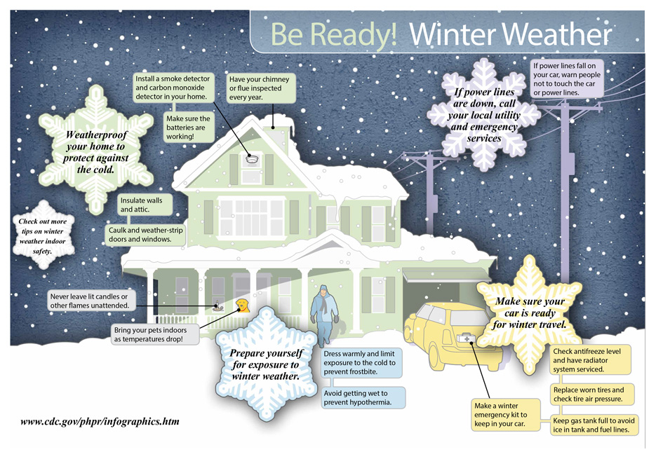 Be ready for winter weather infographic